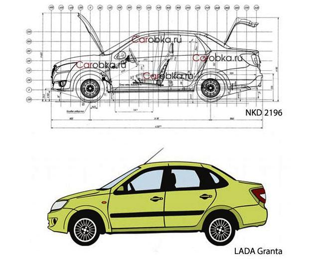 Новый Datsun получт дизайн от Lada Granta