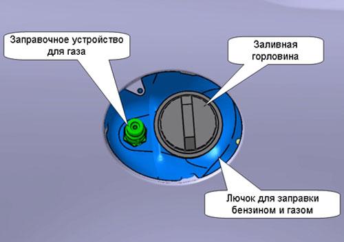 Схема заправки Lada Granta CNG